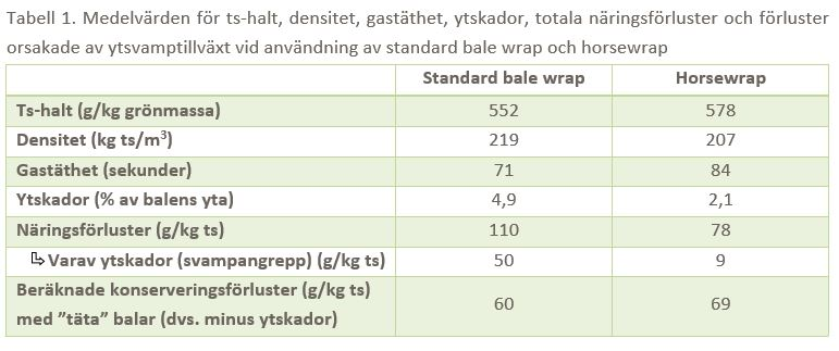 Text 17.1 tabell 1 sve