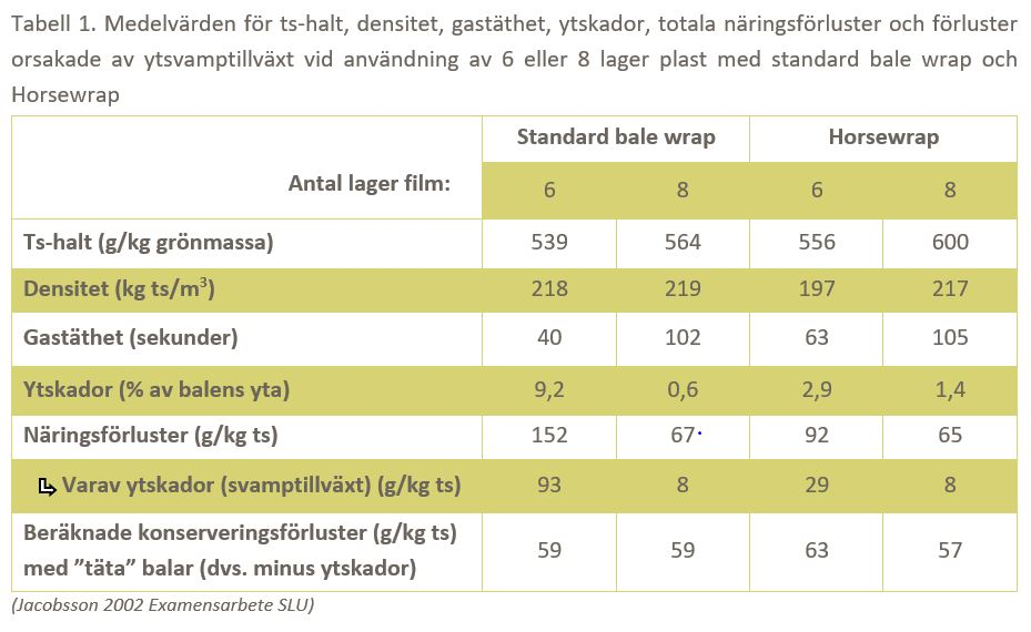 Text 18.1 tabell sve